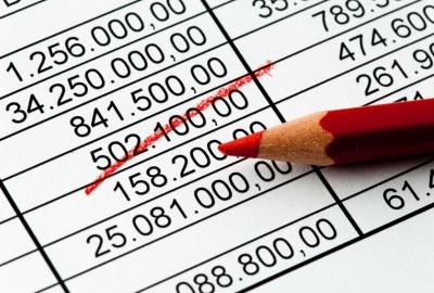Mzdový audit - moudrý rádce